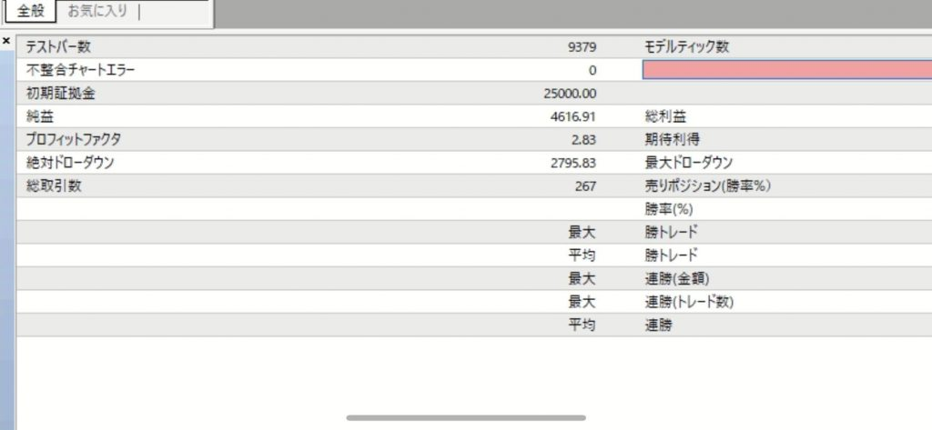 FX自動売買システムEA「ウルフシステム」バックテスト2